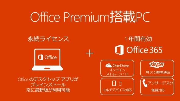 Office Premium とOffice 365 soloの違い